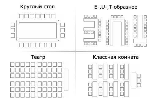 План конференц зала в отеле Кичкинэ